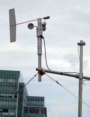 On-site Wind Speed and Wind Direction Sensors
