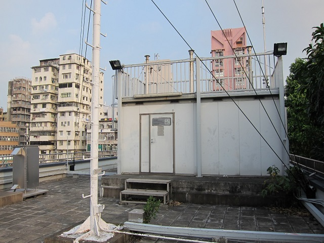 Sham Shui Po monitoring station overview
